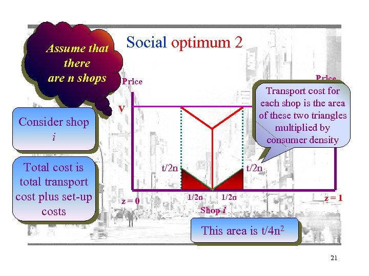 Assume that there are n shops Social optimum 2 Price Transport cost for each