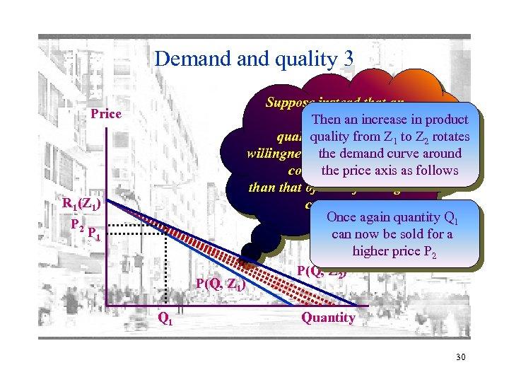 Demand quality 3 Price R 1(Z 1) P 2 P 1 P(Q, Z 1)