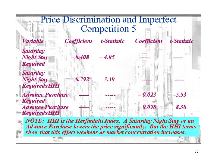 Price Discrimination and Imperfect Competition 5 Variable Saturday Night Stay Requiredx. HHI Coefficient t-Statistic