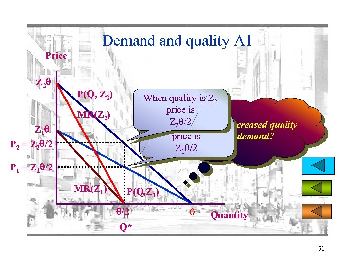 Demand quality A 1 Price Z 2 P(Q, Z 2) When quality is Z