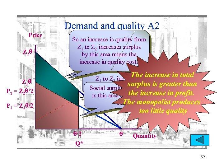 Demand quality A 2 Price Z 2 Z 1 P 2 = Z 2