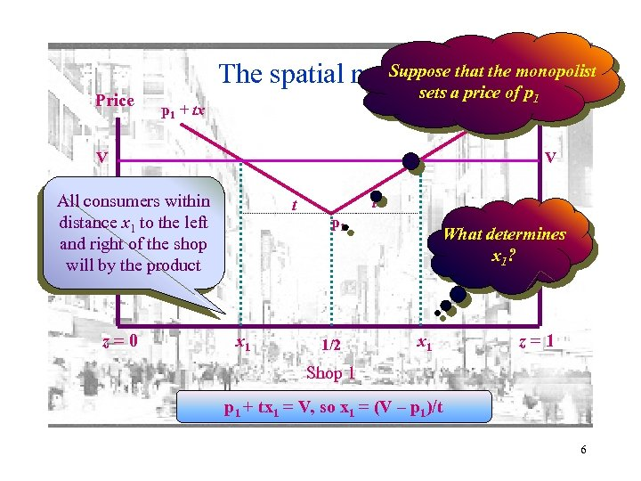 Suppose The spatial model that the monopolist Price sets a price of. Price p
