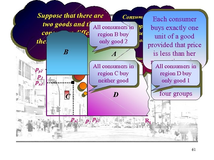 Suppose that there are Consumer y Each consumer has reservation that two goods and