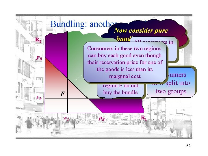 Bundling: another example 2 Now consider pure bundling consumers in at some All price