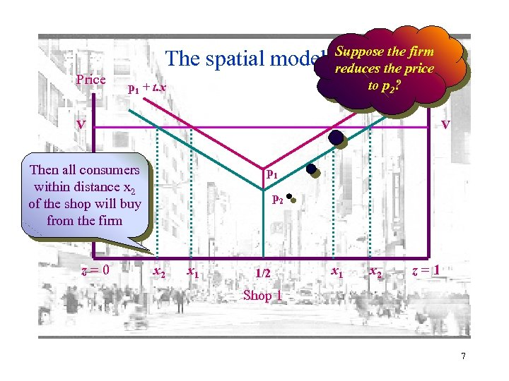 Suppose the firm reduces the price Price p 1 +to p 2? t. x