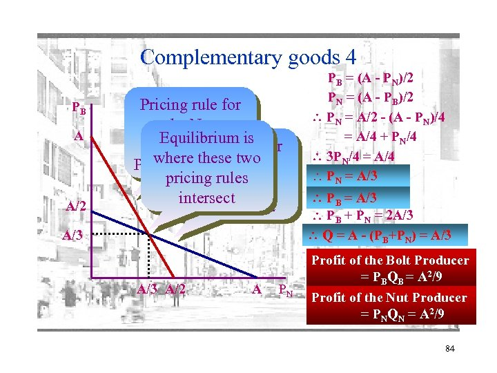 Complementary goods 4 PB A A/2 Pricing rule for the Nut Equilibrium is Producer: