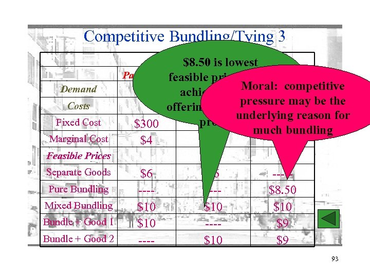 Competitive Bundling/Tying 3 Demand Costs Fixed Cost Marginal Cost Product is lowest $8. 50
