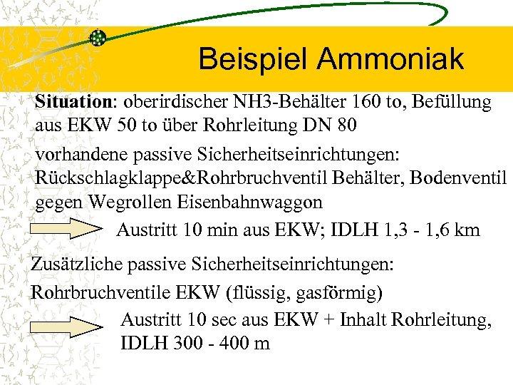 Beispiel Ammoniak Situation: oberirdischer NH 3 -Behälter 160 to, Befüllung aus EKW 50 to