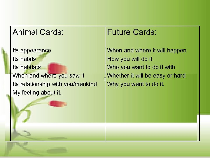 Animal Cards: Future Cards: Its appearance When and where it will happen Its habits