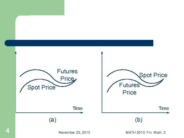 Futures Price Spot Price Futures Price Time (a) 4 Time (b) November 23, 2010