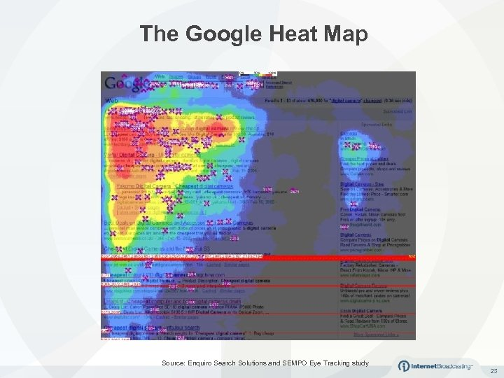 The Google Heat Map Source: Enquiro Search Solutions and SEMPO Eye Tracking study 23
