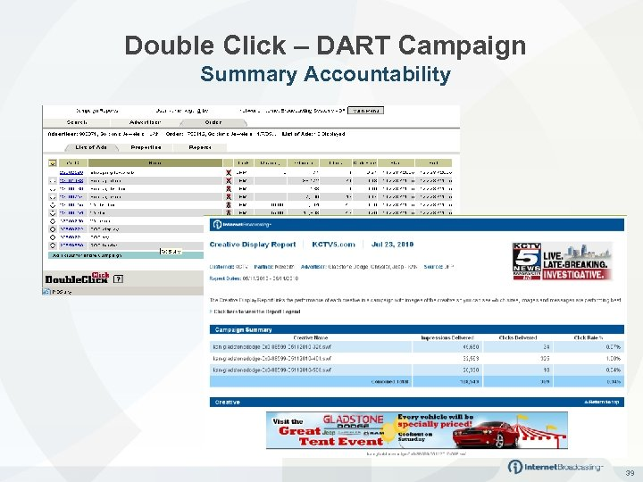 Double Click – DART Campaign Summary Accountability 39