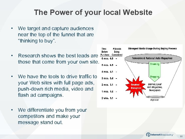 The Power of your local Website • We target and capture audiences near the