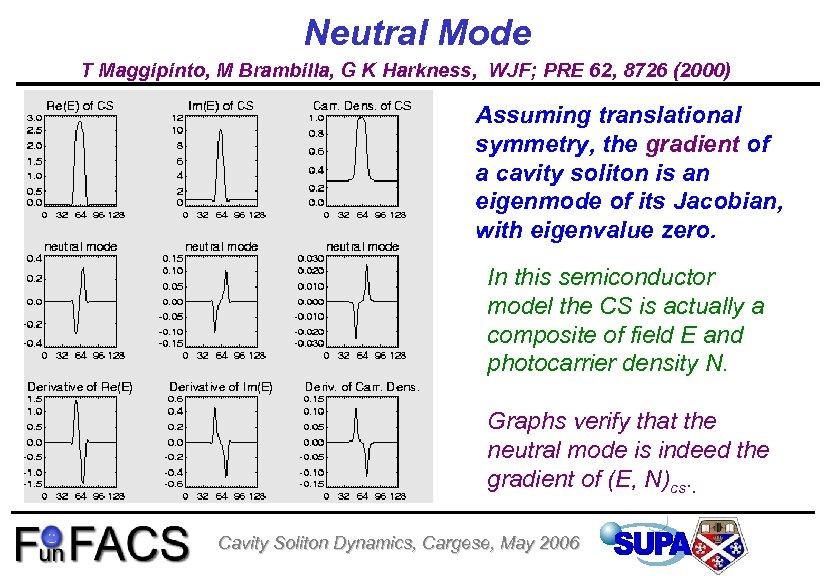 Neutral Mode T Maggipinto, M Brambilla, G K Harkness, WJF; PRE 62, 8726 (2000)