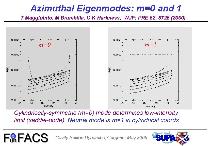 Azimuthal Eigenmodes: m=0 and 1 T Maggipinto, M Brambilla, G K Harkness, WJF; PRE