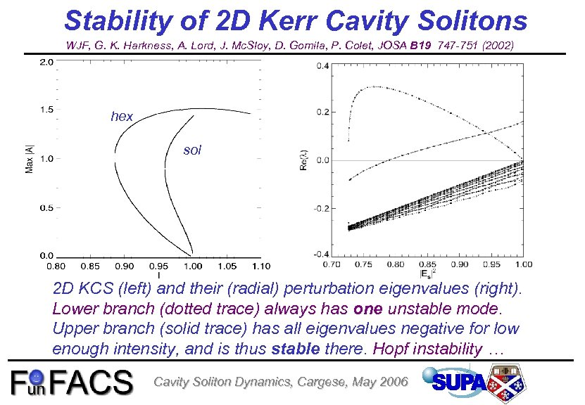 Stability of 2 D Kerr Cavity Solitons WJF, G. K. Harkness, A. Lord, J.