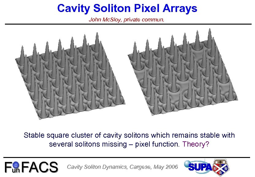 Cavity Soliton Pixel Arrays John Mc. Sloy, private commun. Stable square cluster of cavity