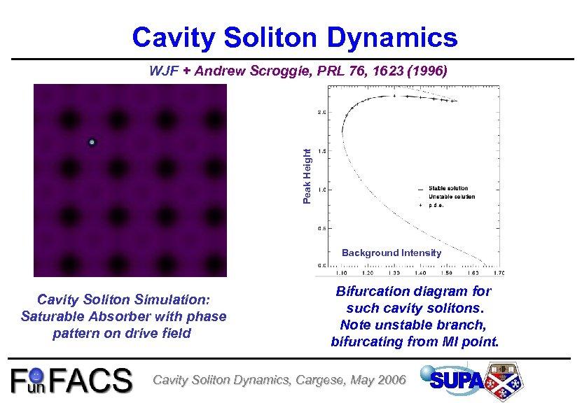 Cavity Soliton Dynamics Peak Height WJF + Andrew Scroggie, PRL 76, 1623 (1996) Background