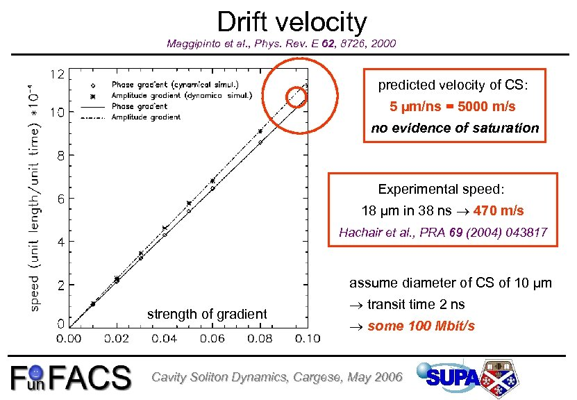 Drift velocity Maggipinto et al. , Phys. Rev. E 62, 8726, 2000 predicted velocity