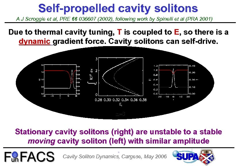 Self-propelled cavity solitons A J Scroggie et al, PRE 66 036607 (2002), following work