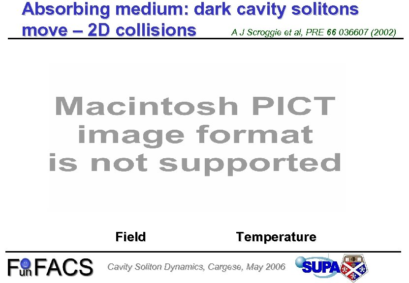 Absorbing medium: dark cavity solitons A J Scroggie et al, PRE 66 036607 (2002)