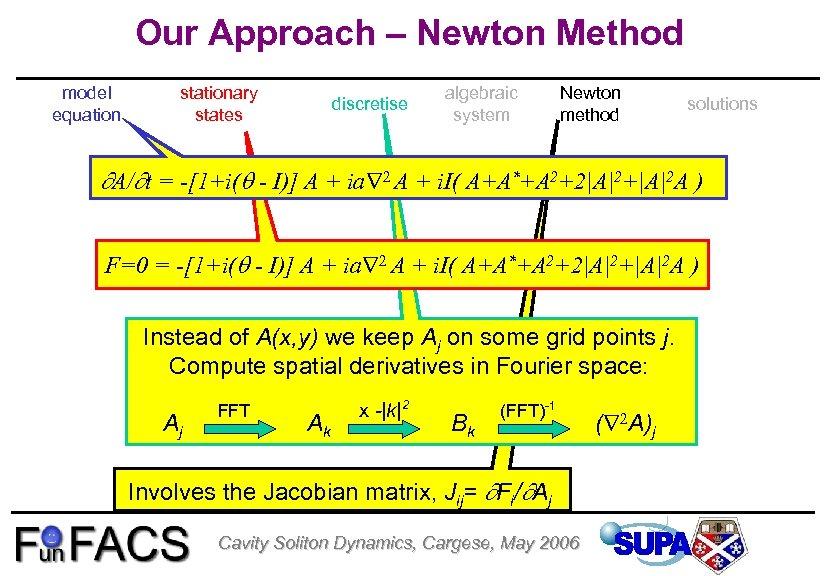 Our Approach – Newton Method model equation stationary states discretise algebraic system Newton method