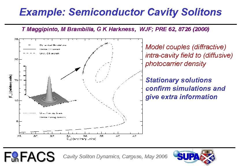 Example: Semiconductor Cavity Solitons T Maggipinto, M Brambilla, G K Harkness, WJF; PRE 62,