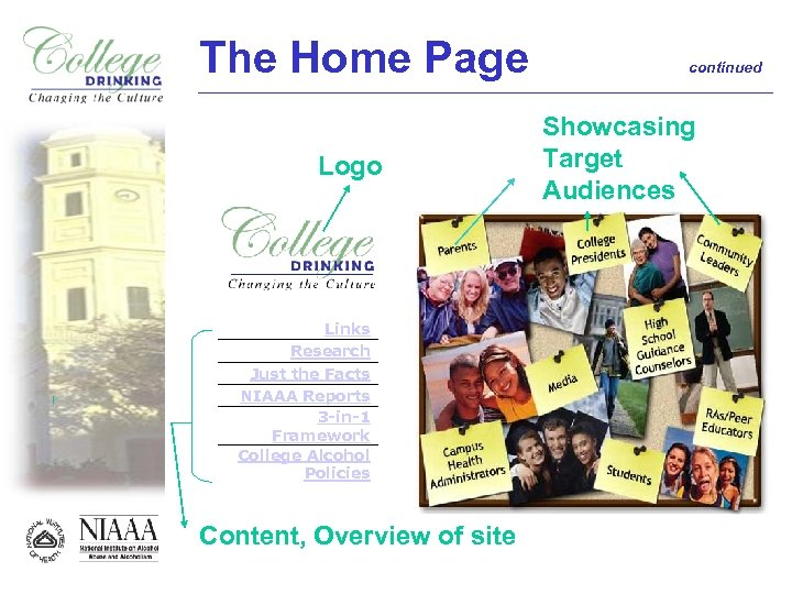 The Home Page Logo continued Showcasing Target Audiences Links Research Just the Facts NIAAA
