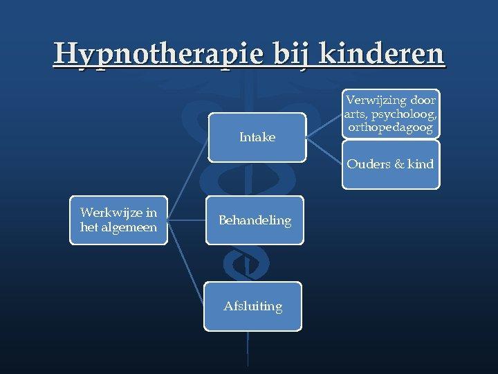 Hypnotherapie bij kinderen Intake Verwijzing door arts, psycholoog, orthopedagoog Ouders & kind Werkwijze in
