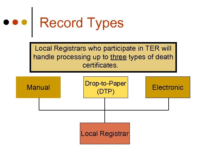 Record Types Local Registrars who participate in TER will handle processing up to three