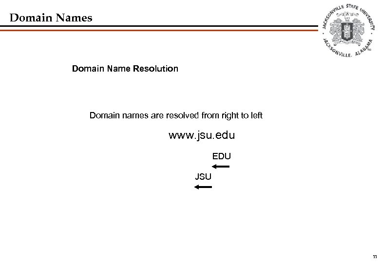 Domain Names Domain Name Resolution Domain names are resolved from right to left www.