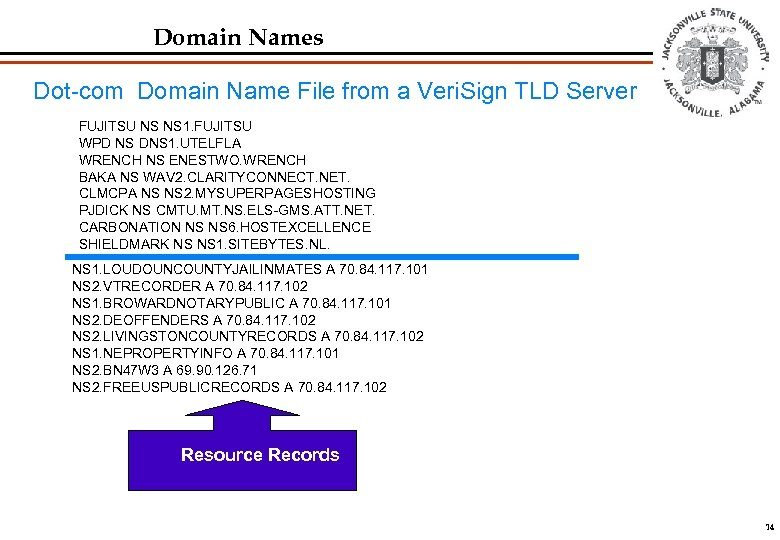 Domain Names Dot-com Domain Name File from a Veri. Sign TLD Server FUJITSU NS