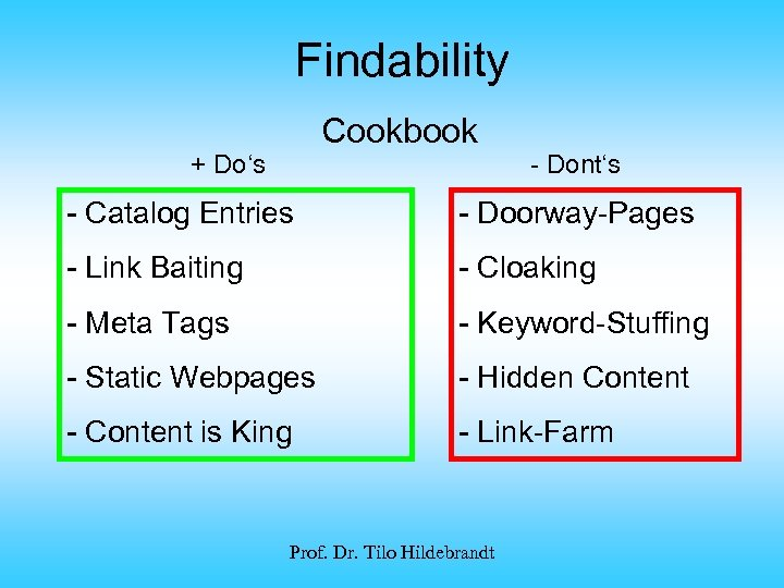 Findability Cookbook + Do's - Dont's - Catalog Entries - Doorway-Pages - Link Baiting