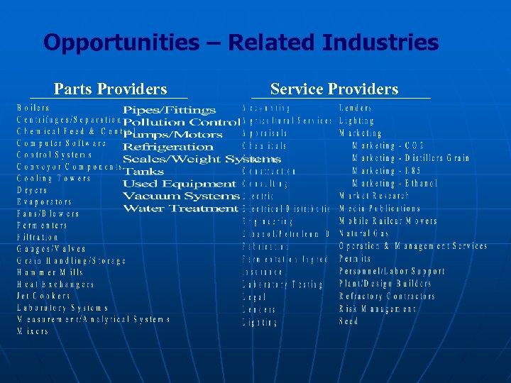 Opportunities – Related Industries Parts Providers Service Providers