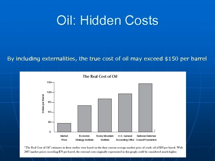 Oil: Hidden Costs By including externalities, the true cost of oil may exceed $150