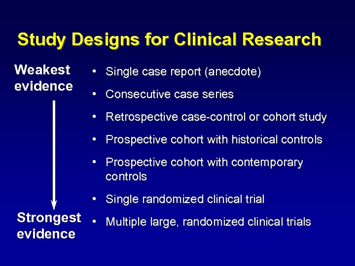 Study Designs for Clinical Research Weakest evidence • Single case report (anecdote) • Consecutive