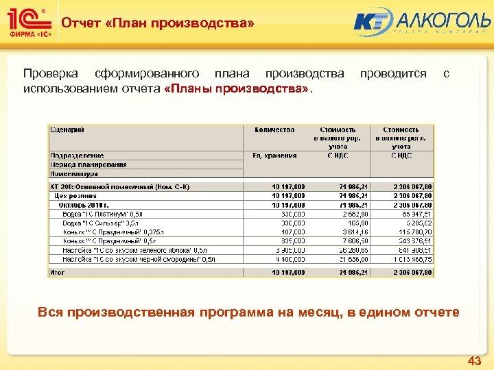 Отчет «План производства» Проверка сформированного плана производства использованием отчета «Планы производства» . проводится с