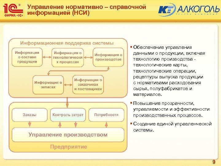 Управление нормативно – справочной информацией (НСИ) § Обеспечение управления данными о продукции, включая технологию