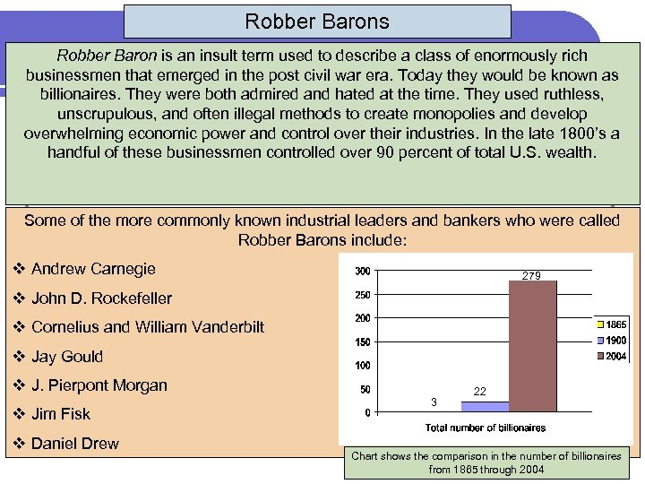 Robber Barons Robber Baron is an insult term used to describe a class of
