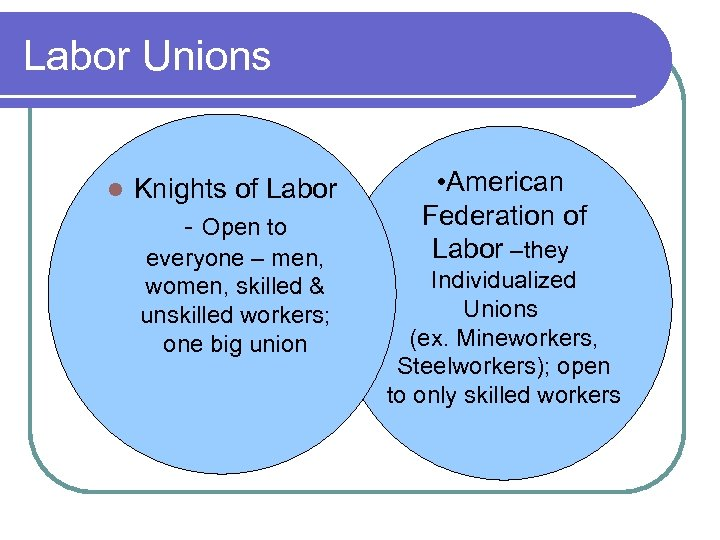 Labor Unions l Knights of Labor - Open to everyone – men, women, skilled