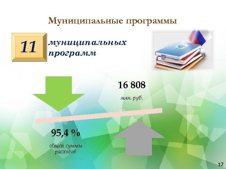 Муниципальные программы 11 муниципальных программ 16 808 млн. руб. 95, 4 % общей суммы