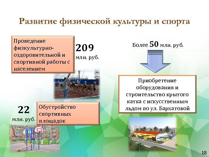 Развитие физической культуры и спорта Проведение физкультурнооздоровительной и млн. руб. спортивной работы с населением