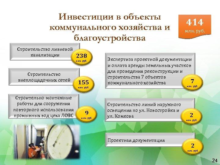 Инвестиции в объекты коммунального хозяйства и благоустройства Строительство ливневой канализации 238 млн. руб. Строительство