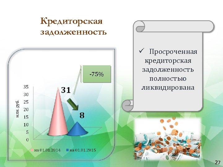 Кредиторская задолженность млн. руб. -75% ü Просроченная кредиторская задолженность полностью ликвидирована 27