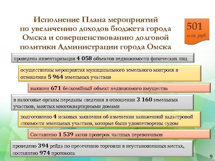 Исполнение Плана мероприятий по увеличению доходов бюджета города Омска и совершенствованию долговой политики Администрации