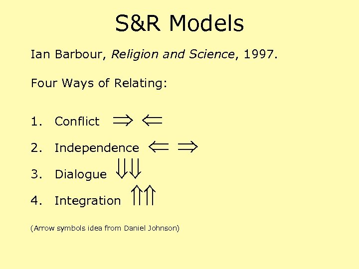 S&R Models Ian Barbour, Religion and Science, 1997. Four Ways of Relating: Independence Dialogue