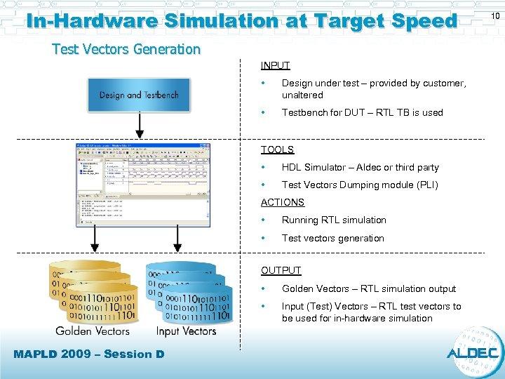 In-Hardware Simulation at Target Speed Test Vectors Generation INPUT • Design under test –