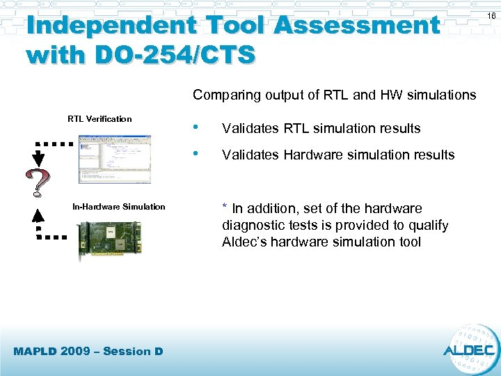 Independent Tool Assessment with DO-254/CTS Comparing output of RTL and HW simulations RTL Verification