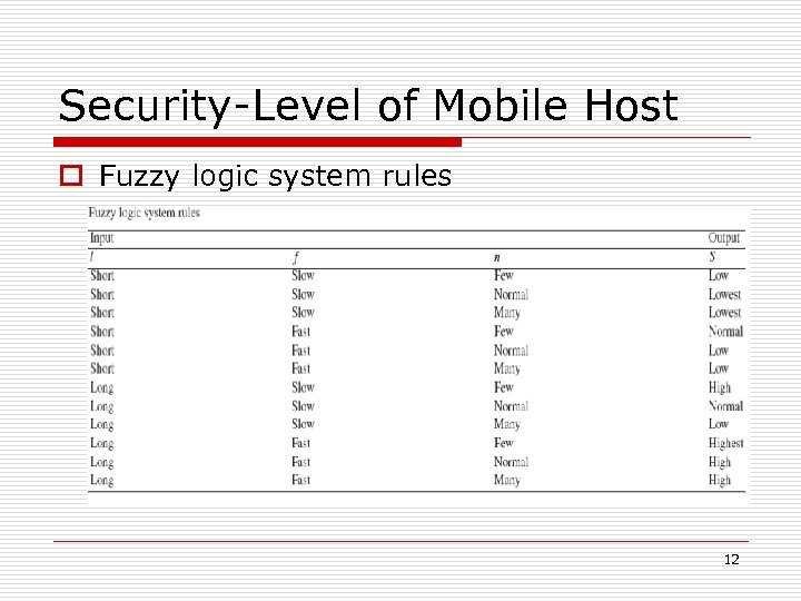 Security-Level of Mobile Host o Fuzzy logic system rules 12