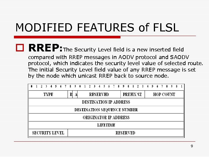 MODIFIED FEATURES of FLSL o RREP: The Security Level field is a new inserted